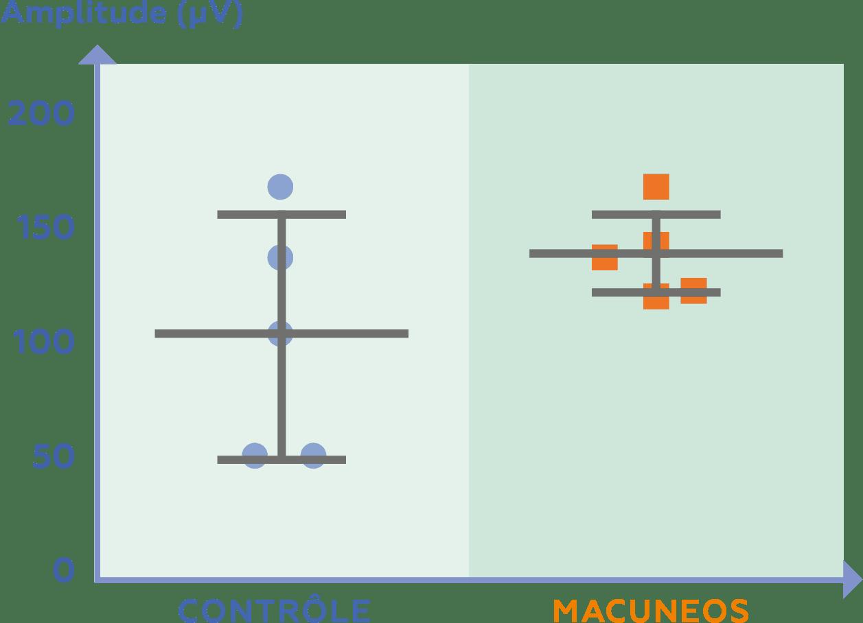 schémas-Biophytis-pour doc de base v4